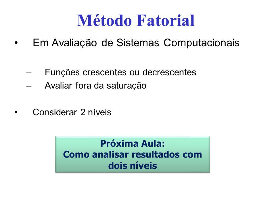 Método Fatorial Em Avaliação de Sistemas Computacionais –Funções crescentes ou decrescentes –Avaliar fora da saturação Considerar 2 níveis Próxima Aul