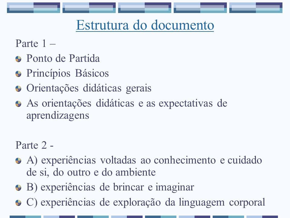 Estrutura do documento Parte 1 – Ponto de Partida Princípios Básicos Orientações didáticas gerais As orientações didáticas e as expectativas de aprend