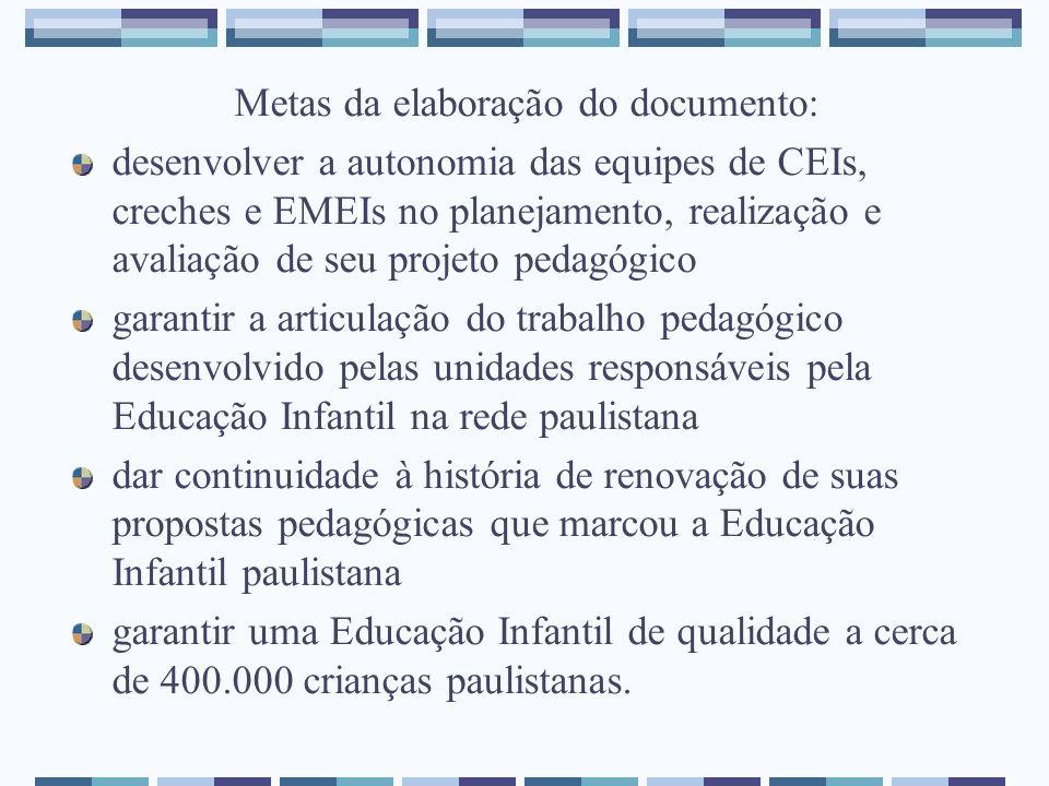 Metas da elaboração do documento: desenvolver a autonomia das equipes de CEIs, creches e EMEIs no planejamento, realização e avaliação de seu projeto