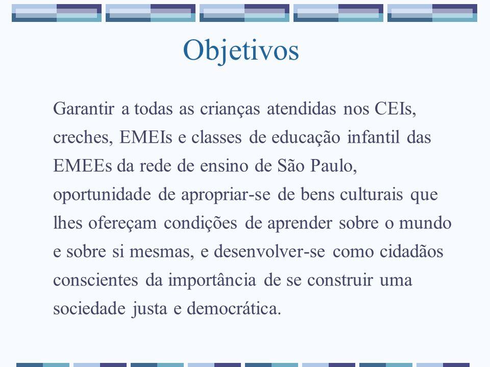 Objetivos Garantir a todas as crianças atendidas nos CEIs, creches, EMEIs e classes de educação infantil das EMEEs da rede de ensino de São Paulo, opo