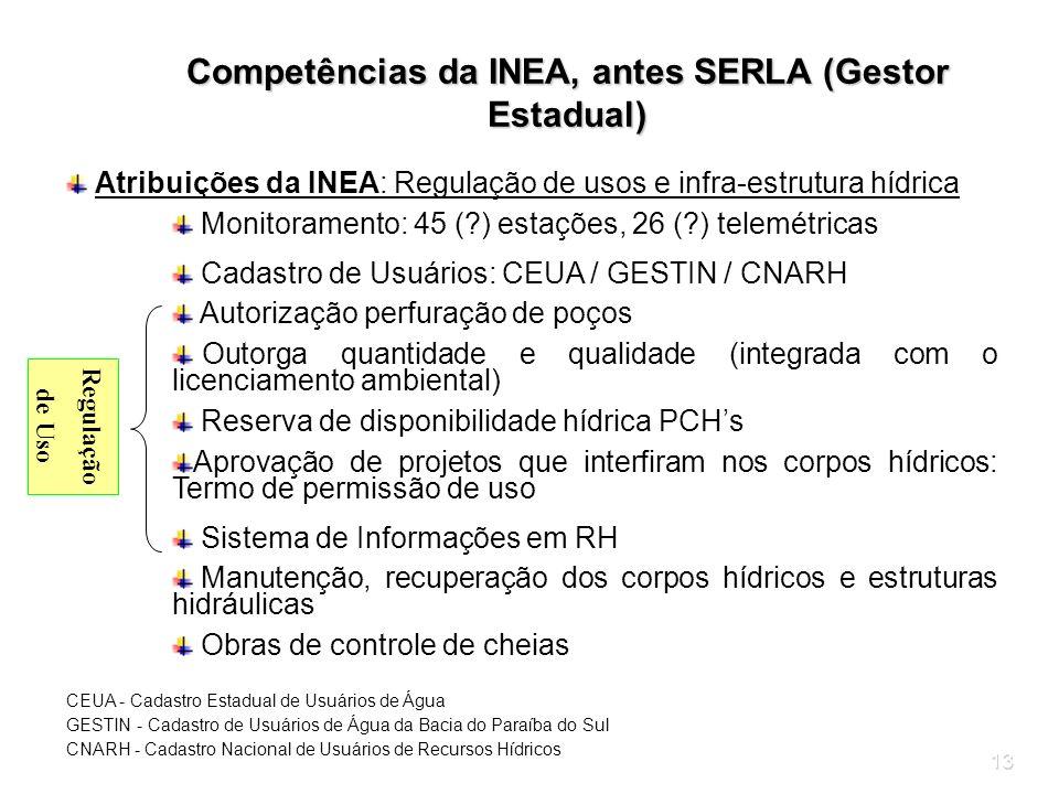 13 Competências da INEA, antes SERLA (Gestor Estadual) Atribuições da INEA: Regulação de usos e infra-estrutura hídrica Monitoramento: 45 (?) estações