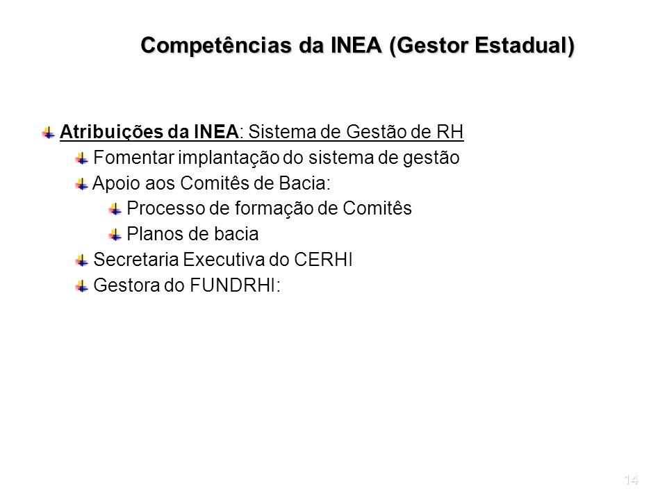 14 Atribuições da INEA: Sistema de Gestão de RH Fomentar implantação do sistema de gestão Apoio aos Comitês de Bacia: Processo de formação de Comitês