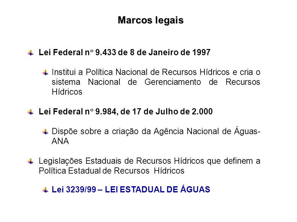 Lei Federal n 9.433 de 8 de Janeiro de 1997 Institui a Política Nacional de Recursos Hídricos e cria o sistema Nacional de Gerenciamento de Recursos H