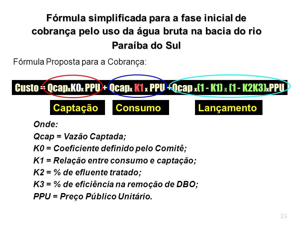 29 Fórmula Proposta para a Cobrança: Onde: Qcap = Vazão Captada; K0 = Coeficiente definido pelo Comitê; K1 = Relação entre consumo e captação; K2 = %