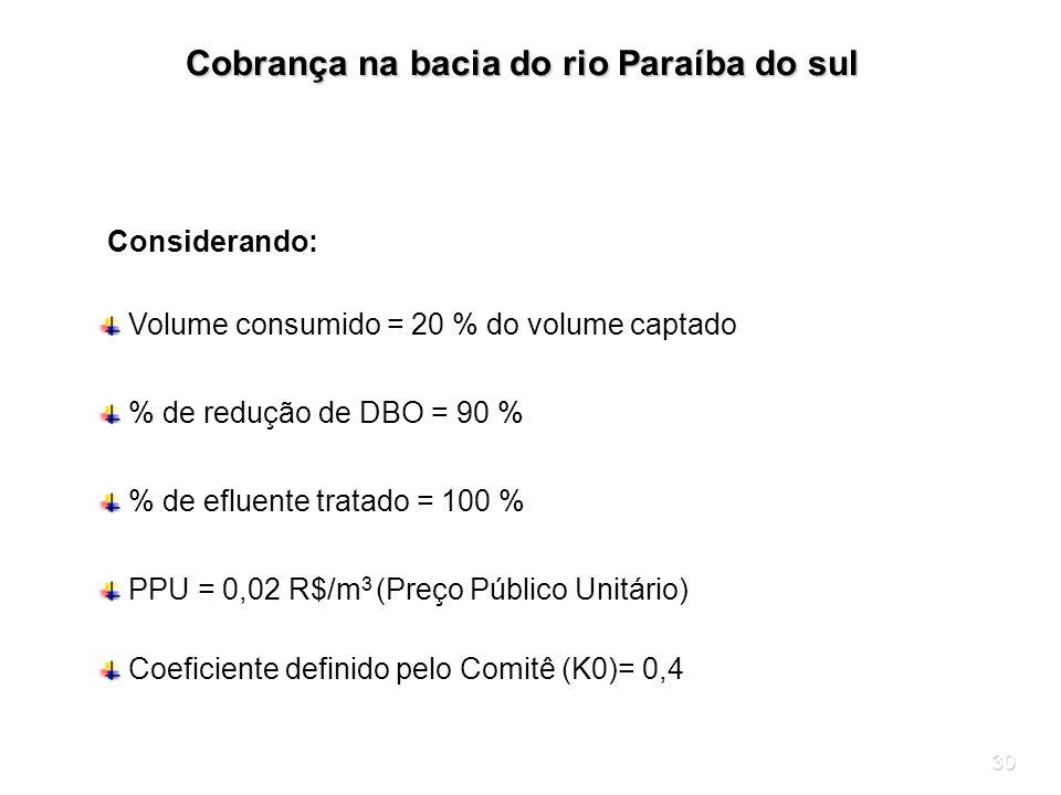 30 Considerando: Volume consumido = 20 % do volume captado % de efluente tratado = 100 % % de redução de DBO = 90 % PPU = 0,02 R$/m 3 (Preço Público U