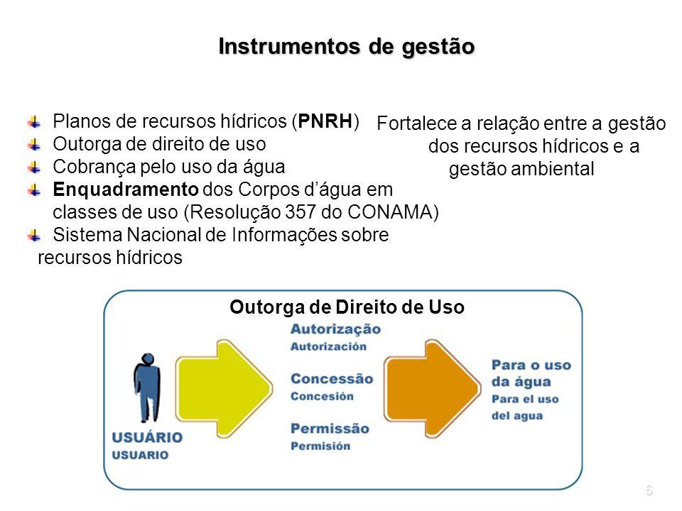 6 Instrumentos de gestão Planos de recursos hídricos (PNRH) Outorga de direito de uso Cobrança pelo uso da água Enquadramento dos Corpos dágua em clas