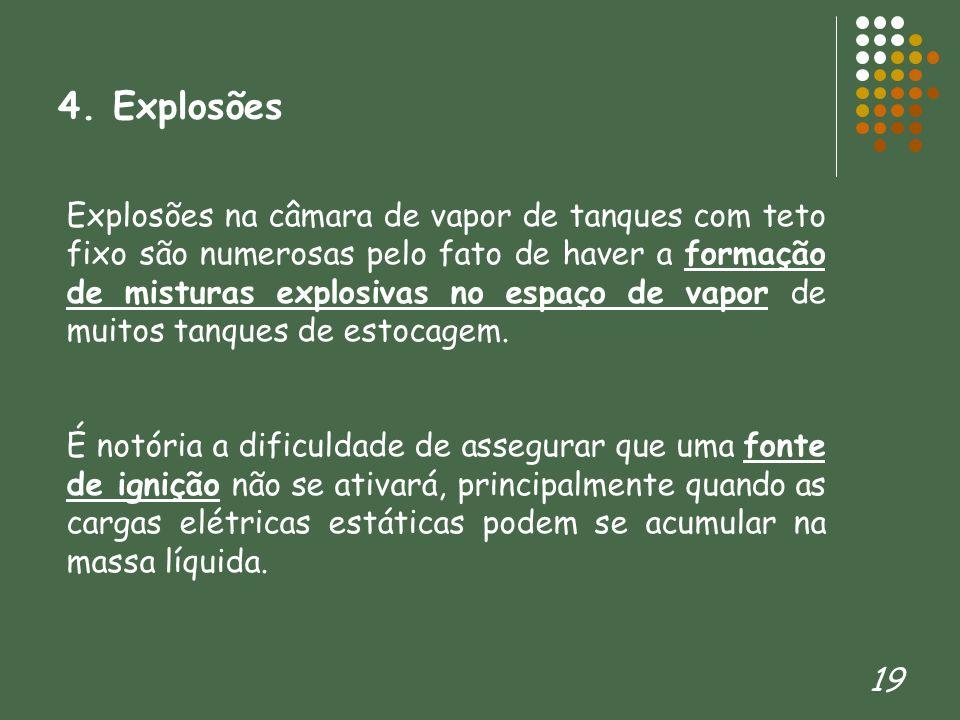 19 4. Explosões Explosões na câmara de vapor de tanques com teto fixo são numerosas pelo fato de haver a formação de misturas explosivas no espaço de