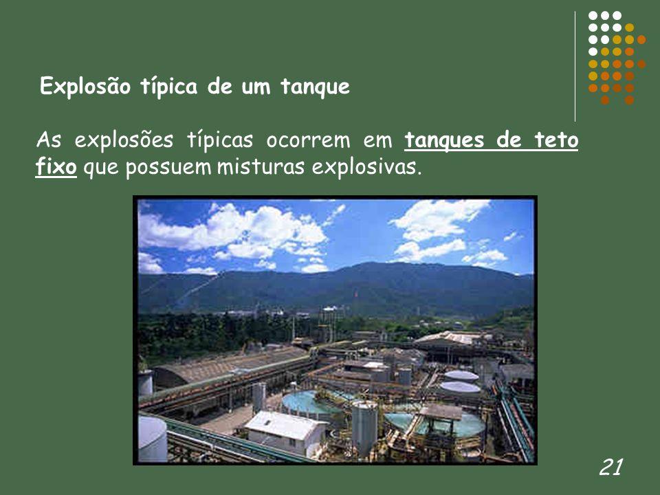 21 Explosão típica de um tanque As explosões típicas ocorrem em tanques de teto fixo que possuem misturas explosivas.