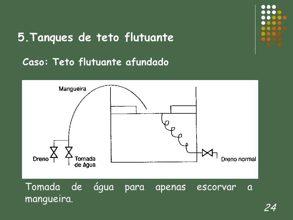 24 5.Tanques de teto flutuante Caso: Teto flutuante afundado Tomada de água para apenas escorvar a mangueira.