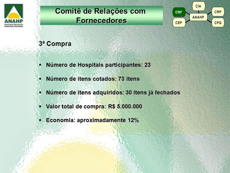1ª e 2ª Compra Número médio de Hospitais participantes: 18 Número médio de Hospitais participantes: 18 Número médio de itens cotados: 150 itens por co