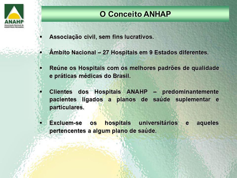 RESULTADOS Comitê de Relações com Fornecedores ANAHP CEP CRP CIA CRF CPQ