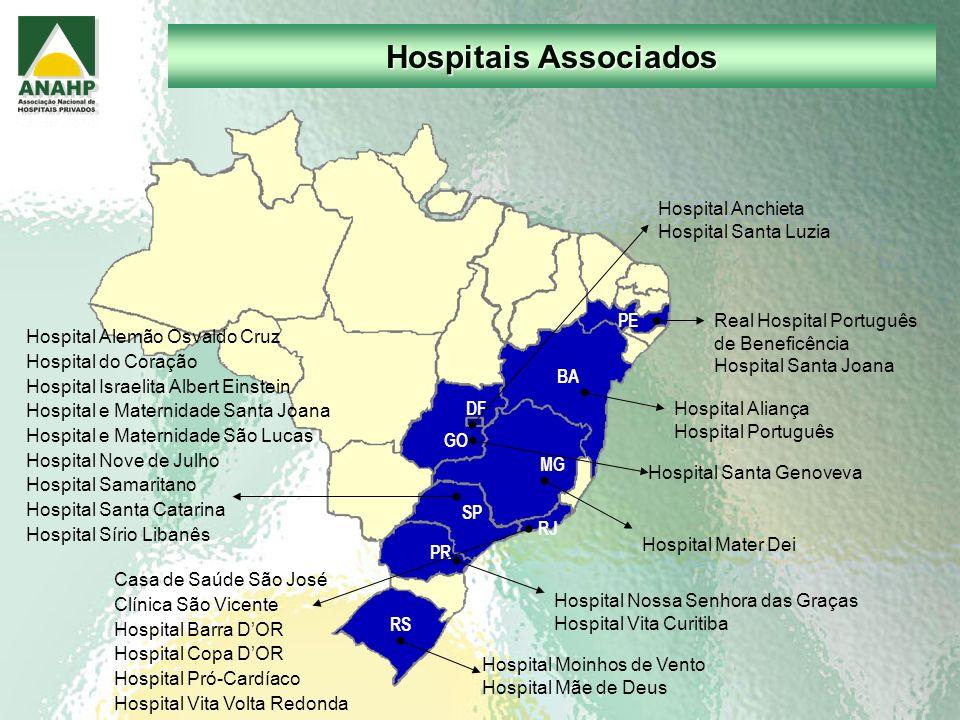 Associação civil, sem fins lucrativos. Associação civil, sem fins lucrativos. Âmbito Nacional – 27 Hospitais em 9 Estados diferentes. Âmbito Nacional