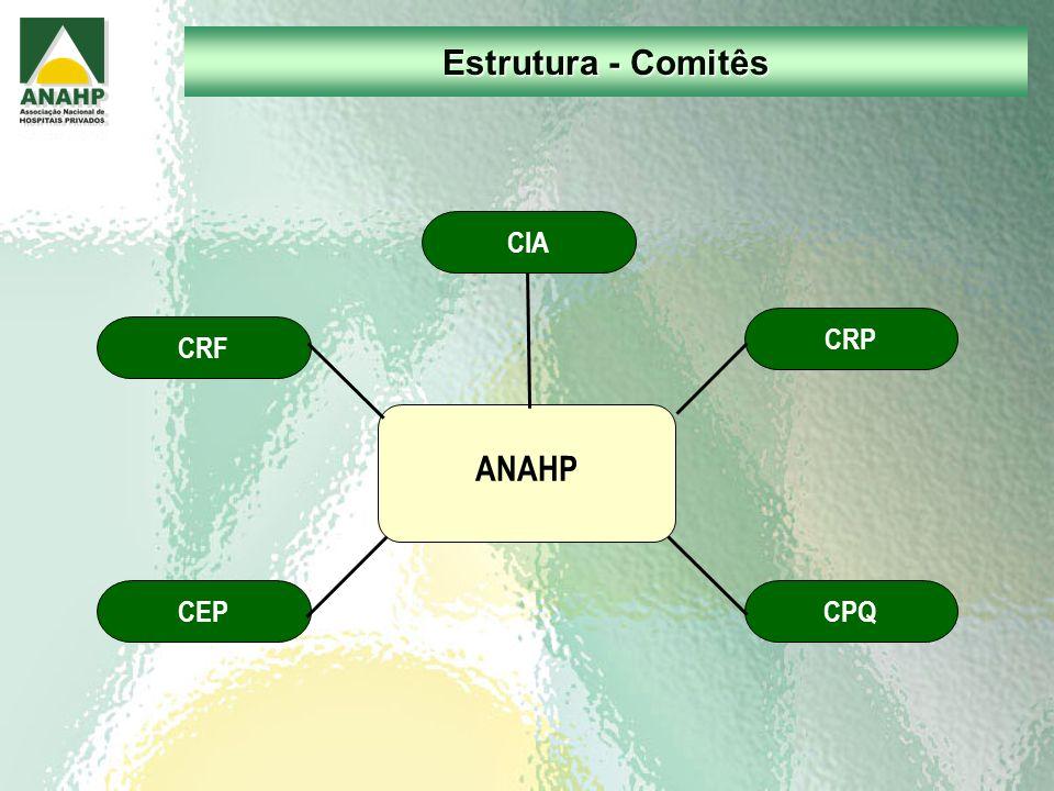 ANAHP CEP CRP CIA CRF CPQ Estrutura - Comitês