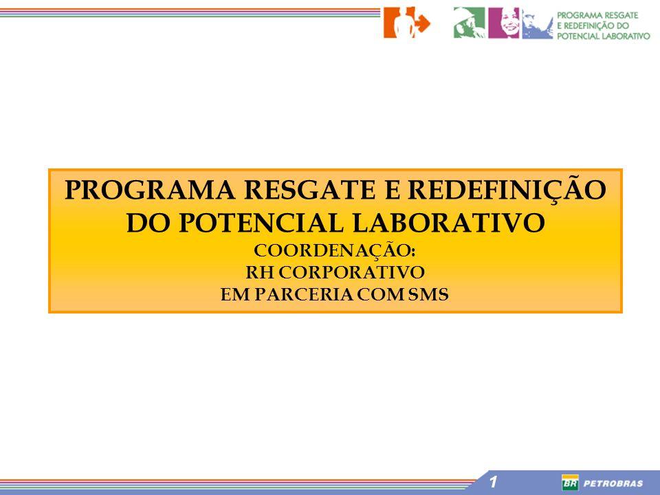 1 PROGRAMA RESGATE E REDEFINIÇÃO DO POTENCIAL LABORATIVO COORDENAÇÃO: RH CORPORATIVO EM PARCERIA COM SMS
