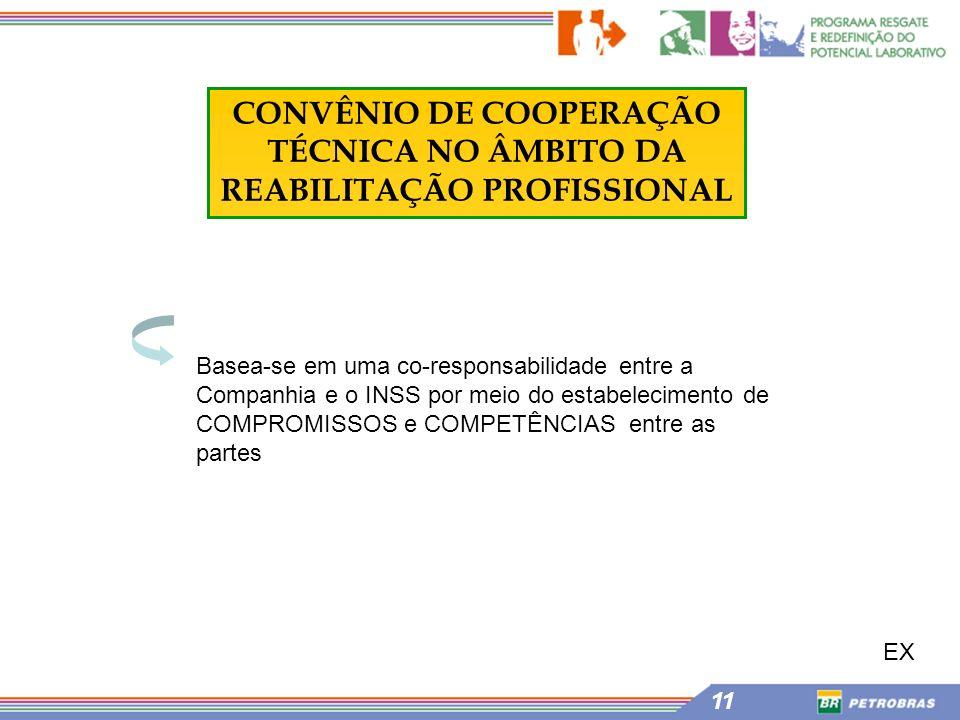 11 CONVÊNIO DE COOPERAÇÃO TÉCNICA NO ÂMBITO DA REABILITAÇÃO PROFISSIONAL Basea-se em uma co-responsabilidade entre a Companhia e o INSS por meio do es
