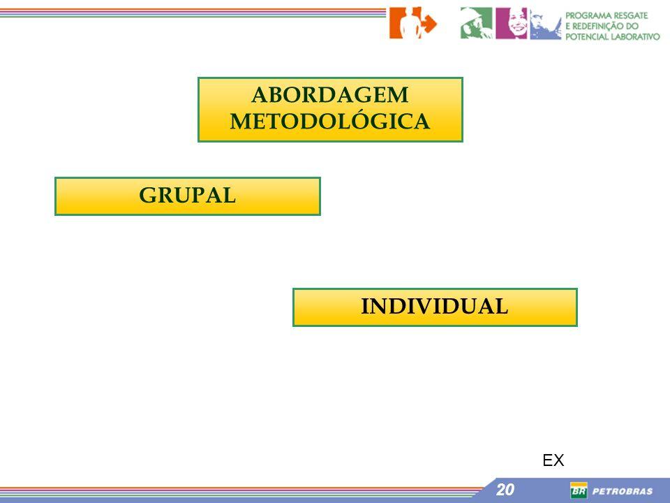 20 GRUPAL INDIVIDUAL ABORDAGEM METODOLÓGICA EX