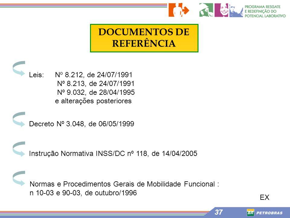 37 Leis:Nº 8.212, de 24/07/1991 Nº 8.213, de 24/07/1991 Nº 9.032, de 28/04/1995 e alterações posteriores Decreto Nº 3.048, de 06/05/1999 Instrução Nor