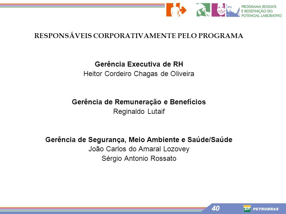 40 RESPONSÁVEIS CORPORATIVAMENTE PELO PROGRAMA Gerência Executiva de RH Heitor Cordeiro Chagas de Oliveira Gerência de Remuneração e Benefícios Regina