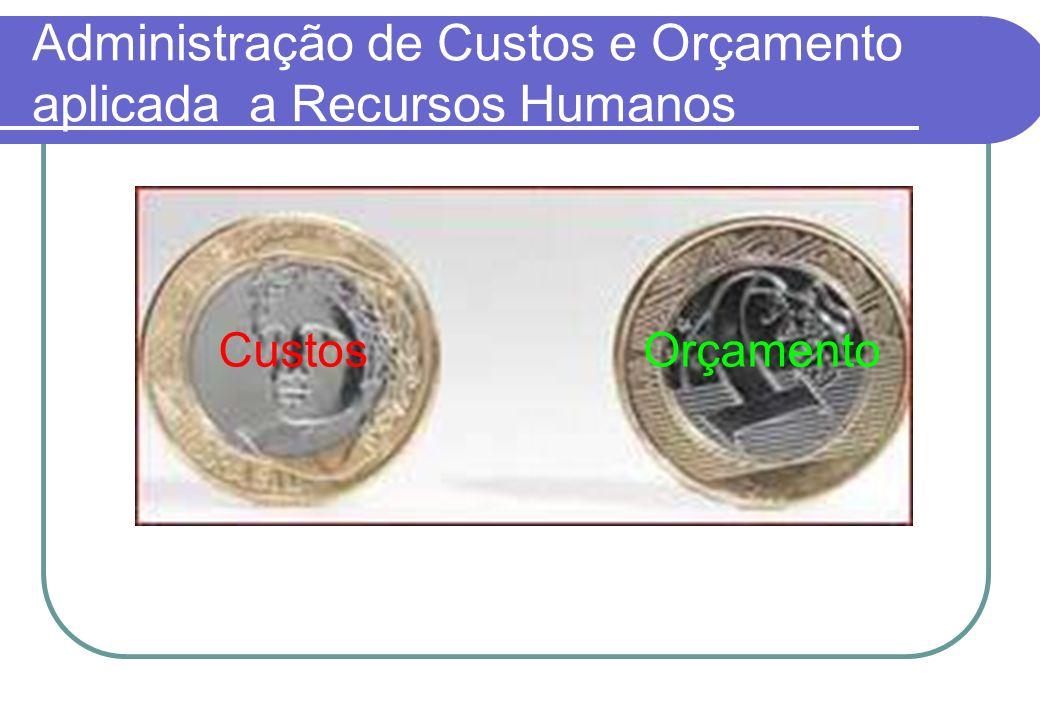 Administração de Custos e Orçamento aplicada a Recursos Humanos CustosOrçamento