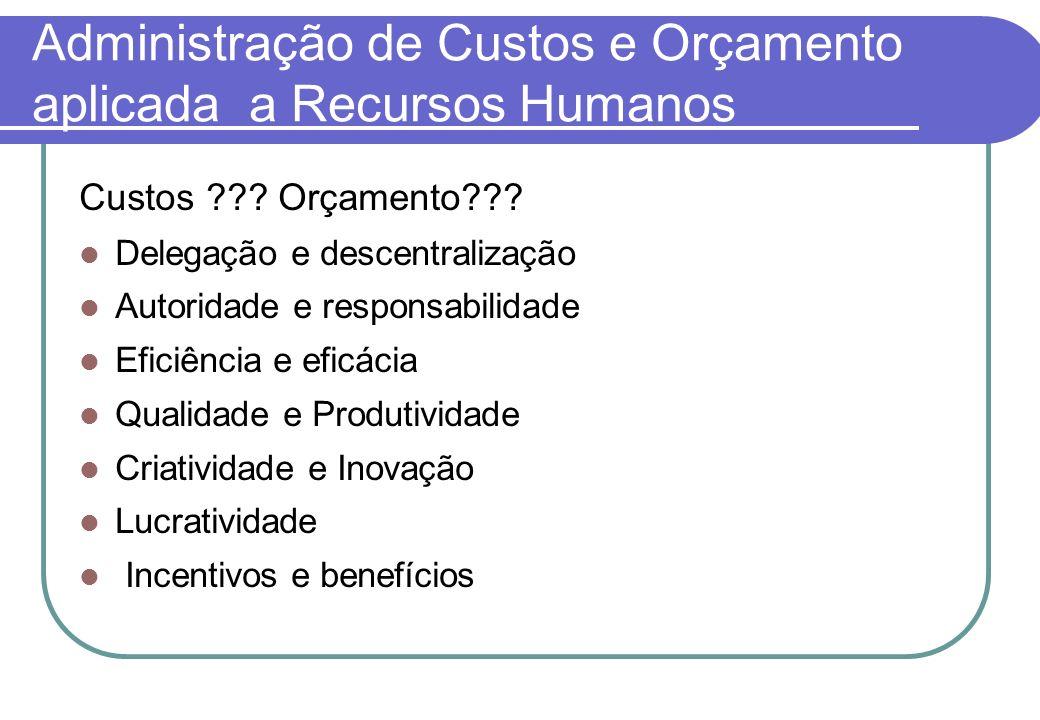 Administração de Custos e Orçamento aplicada a Recursos Humanos Custos ??.