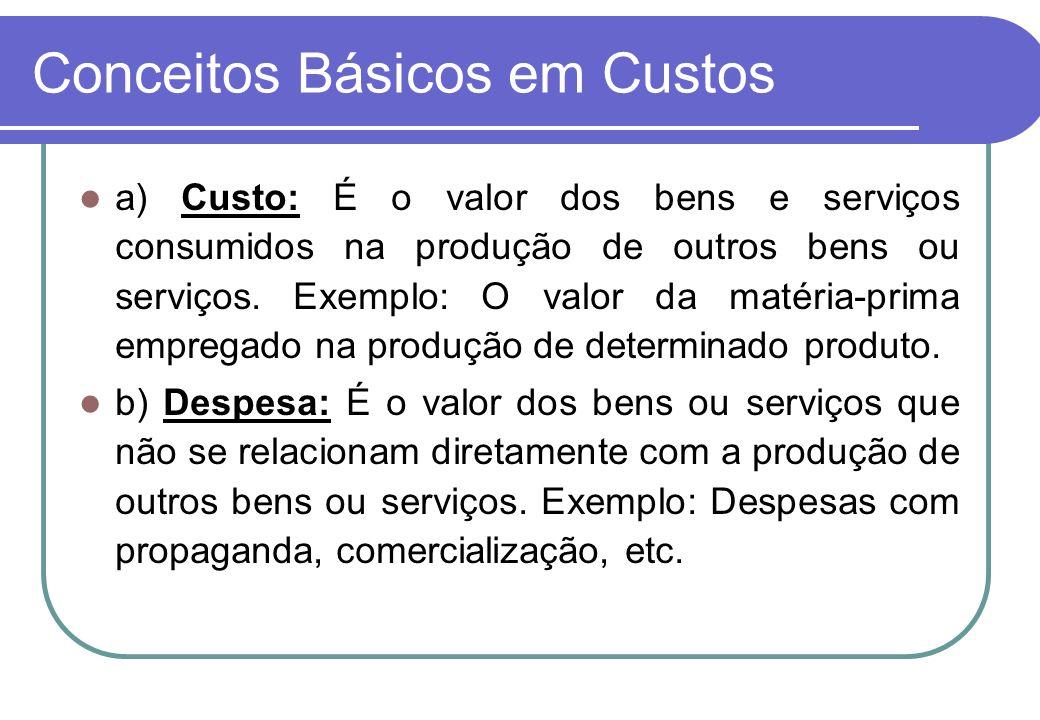 Conceitos Básicos em Custos a) Custo: É o valor dos bens e serviços consumidos na produção de outros bens ou serviços.