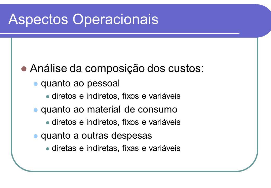 Aspectos Operacionais Análise da composição dos custos: quanto ao pessoal diretos e indiretos, fixos e variáveis quanto ao material de consumo diretos e indiretos, fixos e variáveis quanto a outras despesas diretas e indiretas, fixas e variáveis