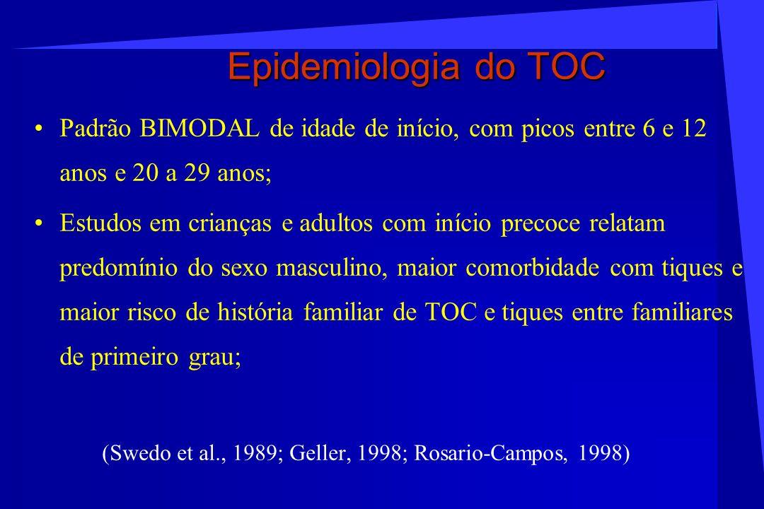 Epidemiologia do TOC Padrão BIMODAL de idade de início, com picos entre 6 e 12 anos e 20 a 29 anos; Estudos em crianças e adultos com início precoce r