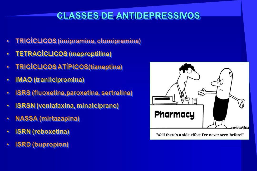 CLASSES DE ANTIDEPRESSIVOS TRICÍCLICOS (imipramina, clomipramina) TETRACÍCLICOS (maproptilina) TRICÍCLICOS ATÍPICOS(tianeptina) IMAO (tranilcipromina)
