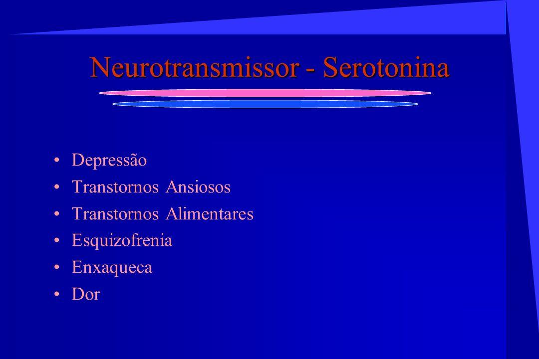 Neurotransmissor - Serotonina Depressão Transtornos Ansiosos Transtornos Alimentares Esquizofrenia Enxaqueca Dor Depressão Transtornos Ansiosos Transt