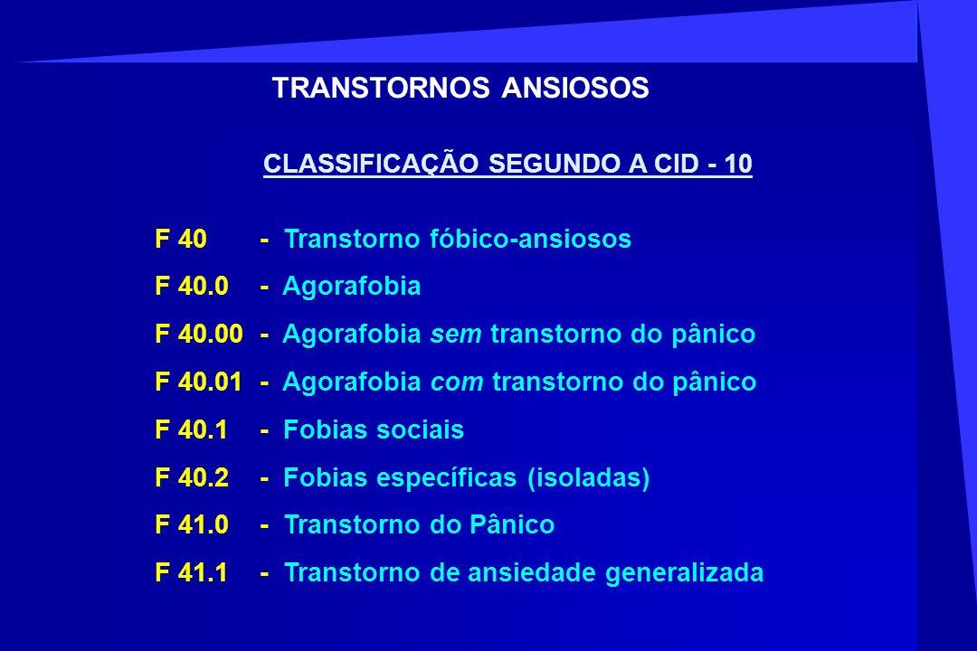 CLASSIFICAÇÃO SEGUNDO A CID - 10 F 40 - Transtorno fóbico-ansiosos F 40.0 - Agorafobia F 40.00 - Agorafobia sem transtorno do pânico F 40.01 - Agorafo