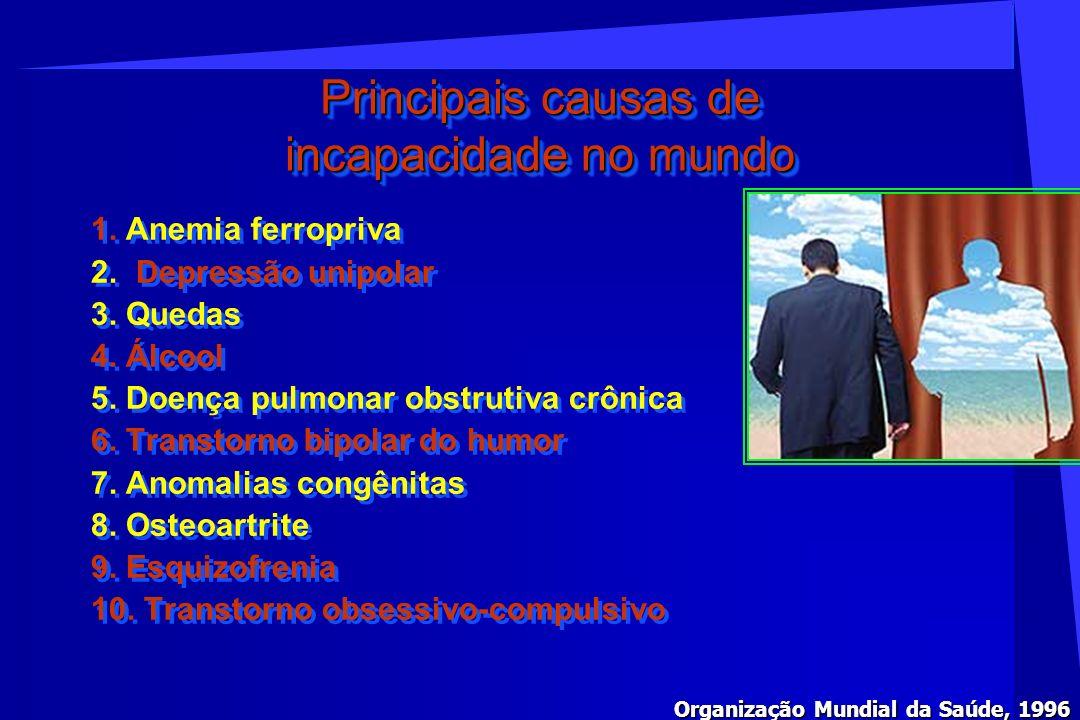 Principais causas de incapacidade no mundo 1. Anemia ferropriva 2. Depressão unipolar 3. Quedas 4. Álcool 5. Doença pulmonar obstrutiva crônica 6. Tra
