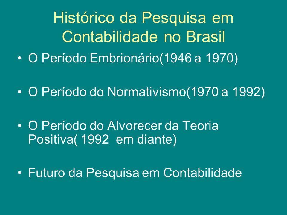 Histórico da Pesquisa em Contabilidade no Brasil O Período Embrionário(1946 a 1970) O Período do Normativismo(1970 a 1992) O Período do Alvorecer da Teoria Positiva( 1992 em diante) Futuro da Pesquisa em Contabilidade