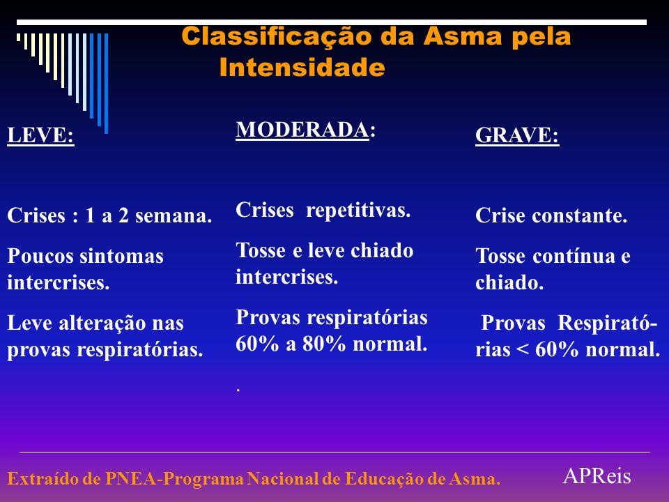 Classificação de Asma Asma persistente grave Asma persistente moderada Asma persistente leve Asma intermitente