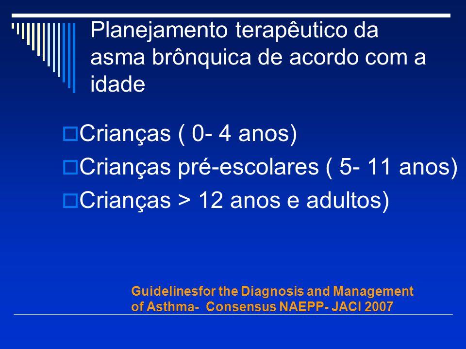 Planejamento terapêutico da asma brônquica de acordo com a idade Crianças ( 0- 2 anos) Crianças pré-escolares ( 3- 5 anos) Crianças escolares ( 6 – 12