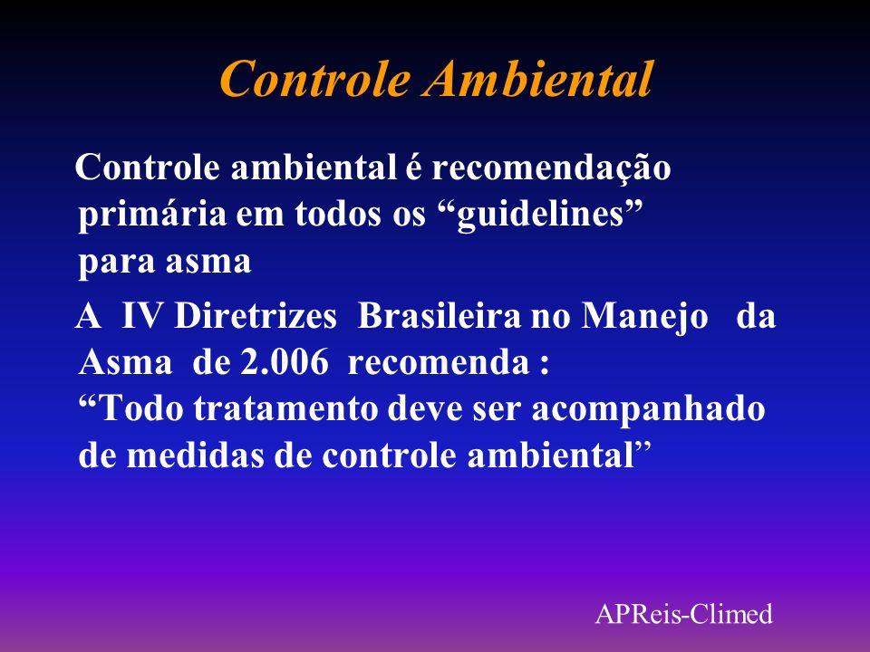 Tratamento da Asma É de acordo com a idade O inicio deve se basear na gravidade A manutenção deve ser de acordo com o nível de controle CI em dose méd