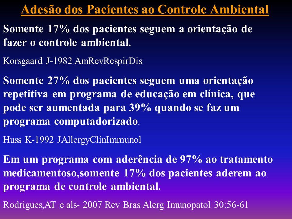 Controle ambiental é recomendação primária em todos os guidelines para asma A IV Diretrizes Brasileira no Manejo da Asma de 2.006 recomenda : Todo tra