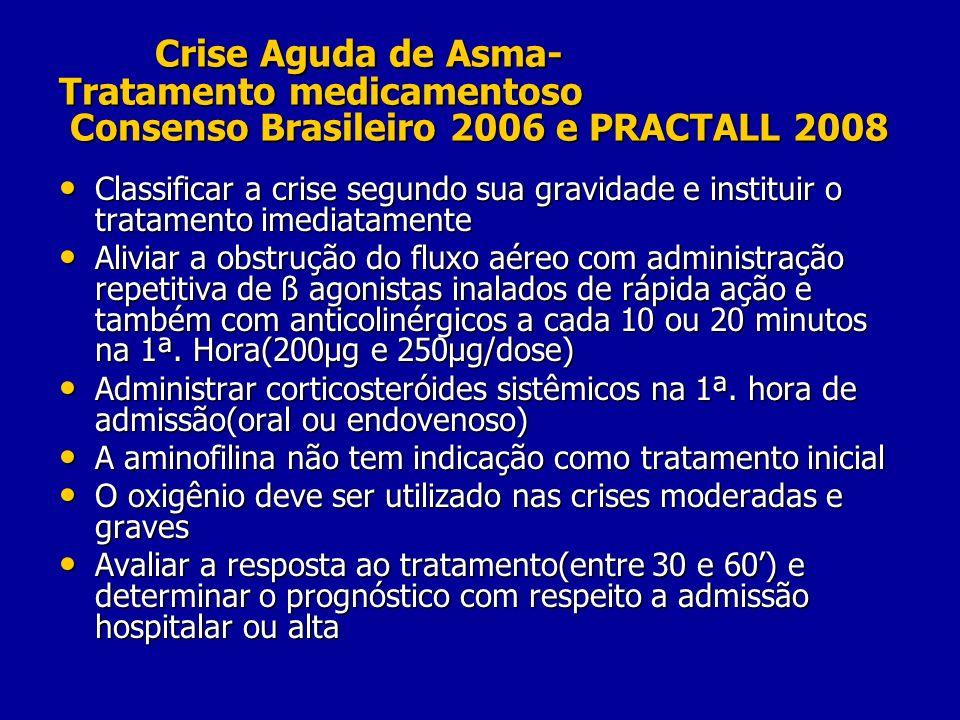 Casos Clínicos da vida real MOC –Paciente 12 A, portador de rinite alérgica persistente moderada+ asma brônquica persistente leve+ Dermatite atópica n