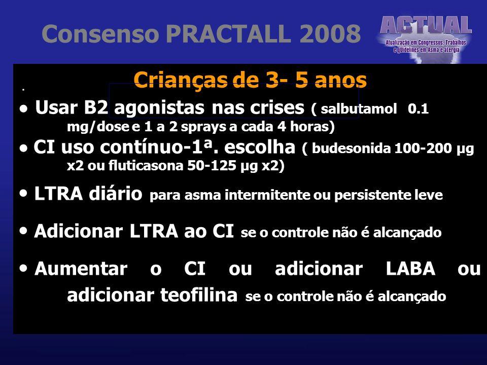 Crianças de 0- 2 anos Usar B2 agonistas nas crises LTRA diário para asma viral ( curto ou longo termo ) CI uso contínuo para asma persistente CO ( 1-2