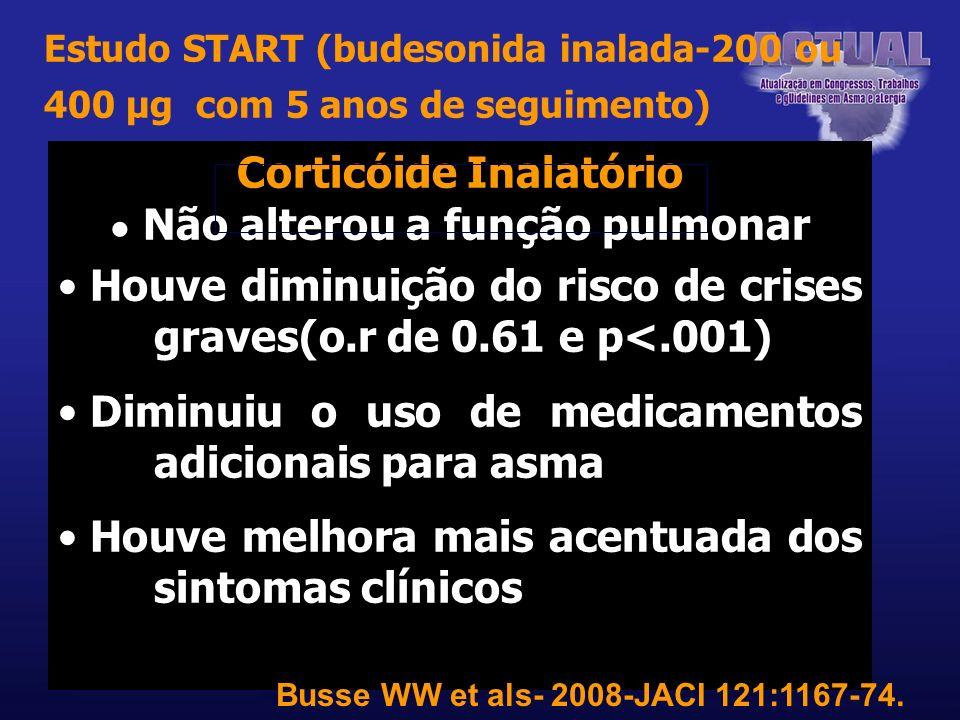 Corticóide Inalatório Tratamento de escolha Início precoce em asma persistente Controle da asma Previne exacerbações Previne perda de função pulmonar