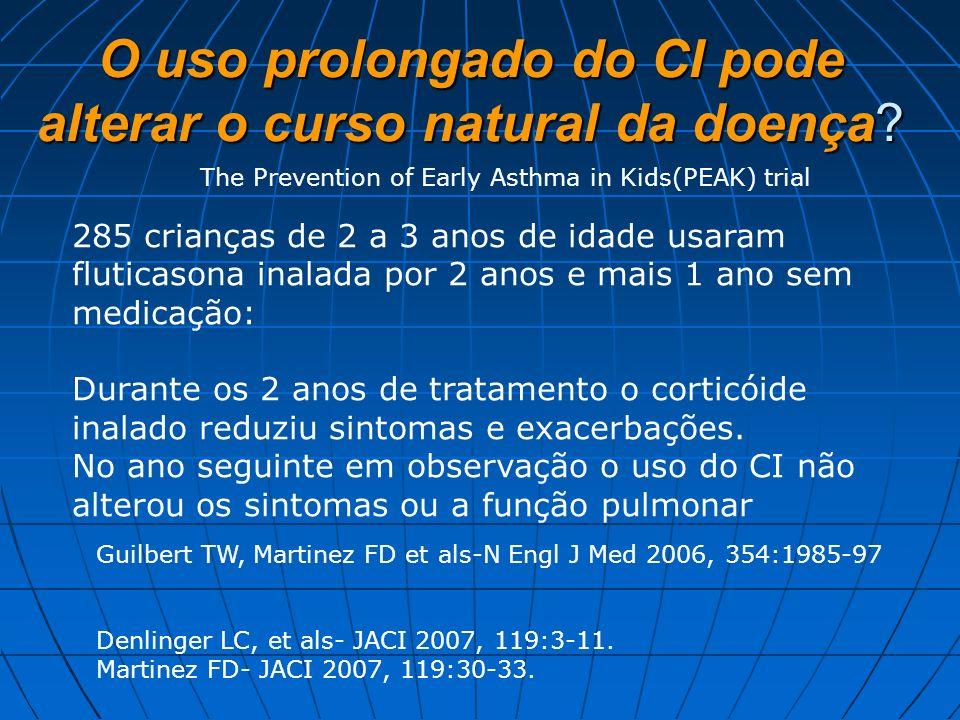 Corticóide Inalatório Não alterou a função pulmonar Houve diminuição do risco de crises graves(o.r de 0.61 e p<.001) Diminuiu o uso de medicamentos ad