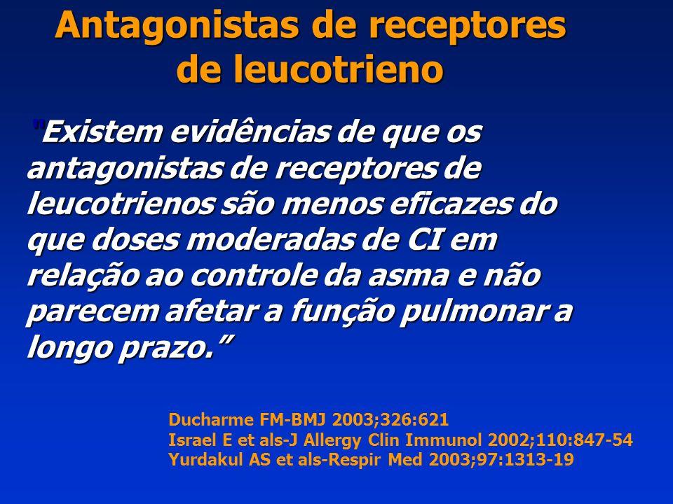 CI em monoterapia comparado com CI+ LABA e com Montelukast CI em monoterapia comparado com CI+ LABA e com Montelukast Sorkness CA, et als- JACI 2007,