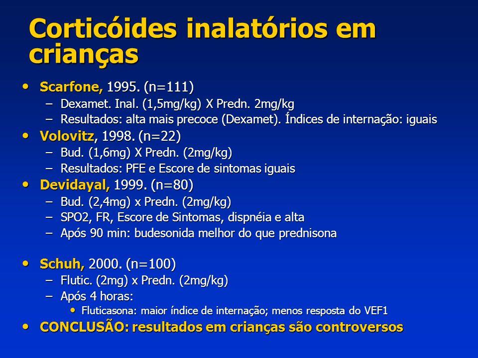 Causas de chiado Asma Sibilância induzida por vírus (SIV) Síndromes Aspirativas (ICF, RGE, ACE) Bronquiolite Obliterante Displasia BP Anomalias Cardio