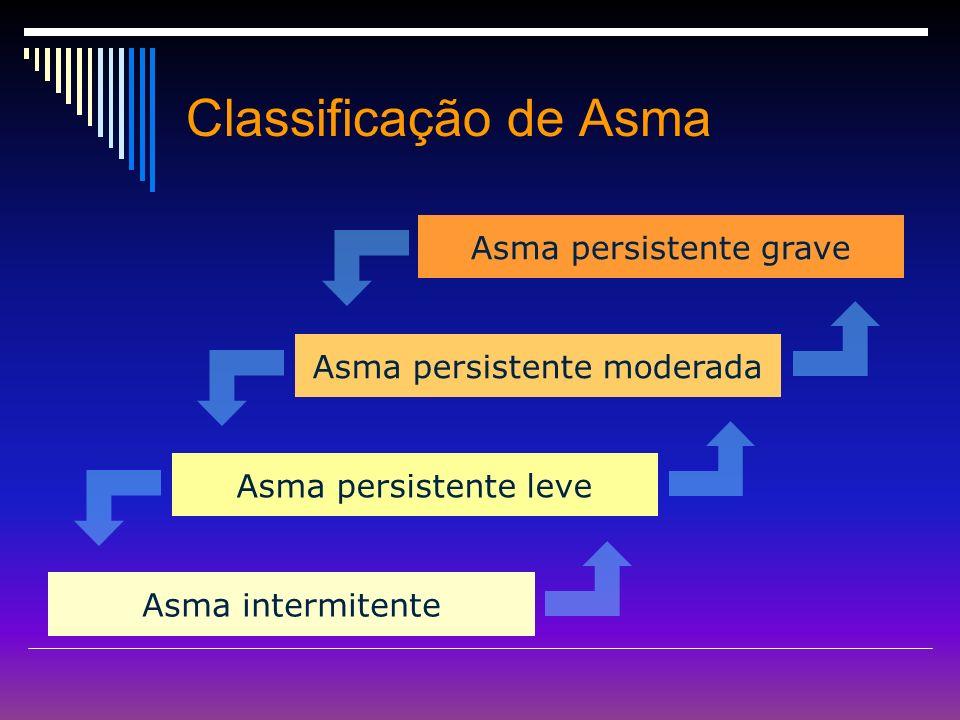 Torre de Babel Bronquite Bronquite asmática Asma brônquica Bronquiolite Bronquiolopatia pós viral Bronquite asmatiforme Bebê chiador Asma Asma alérgic