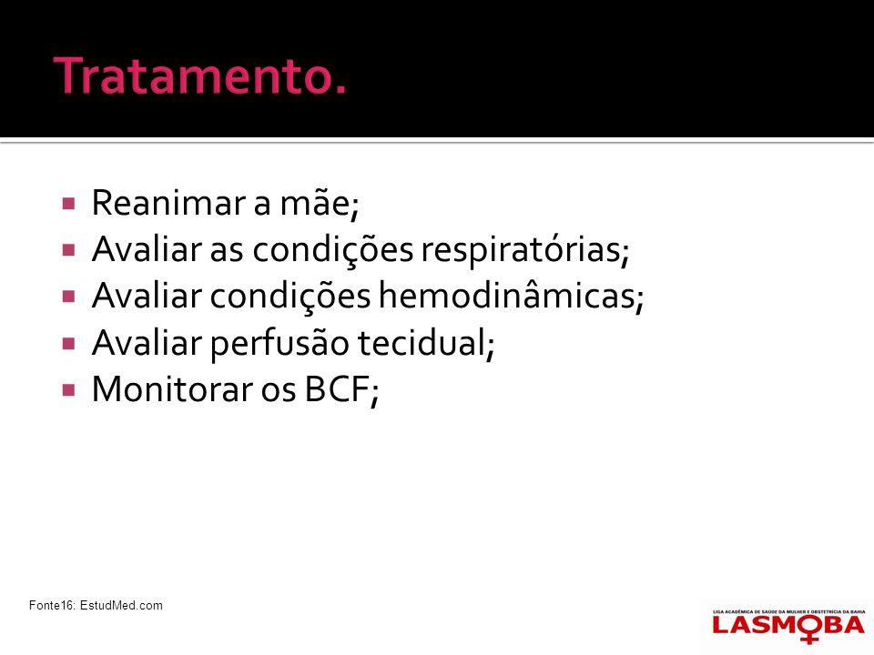Reanimar a mãe; Avaliar as condições respiratórias; Avaliar condições hemodinâmicas; Avaliar perfusão tecidual; Monitorar os BCF; Fonte16: EstudMed.co