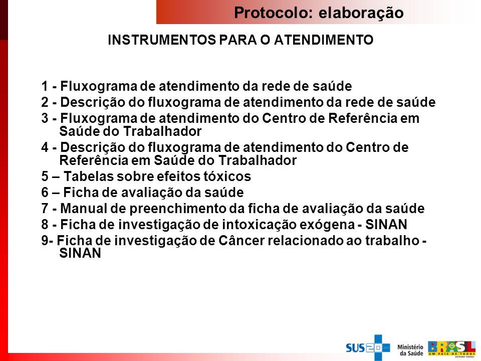 INSTRUMENTOS PARA O ATENDIMENTO 1 - Fluxograma de atendimento da rede de saúde 2 - Descrição do fluxograma de atendimento da rede de saúde 3 - Fluxogr