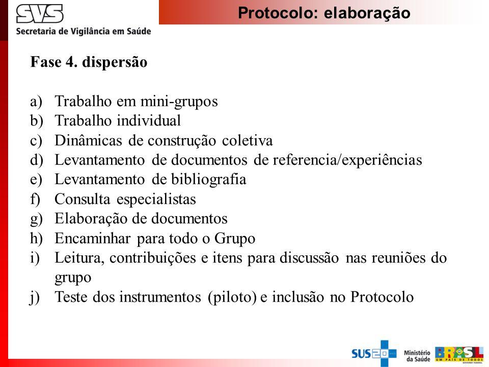 Protocolo: elaboração Fase 4. dispersão a)Trabalho em mini-grupos b)Trabalho individual c)Dinâmicas de construção coletiva d)Levantamento de documento