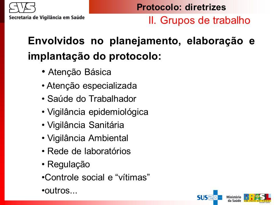 Protocolo: diretrizes II. Grupos de trabalho Envolvidos no planejamento, elaboração e implantação do protocolo: Atenção Básica Atenção especializada S