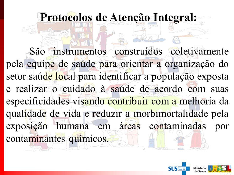Protocolo: elaboração Mitos : 1.Tem que ser feito por especialistas .