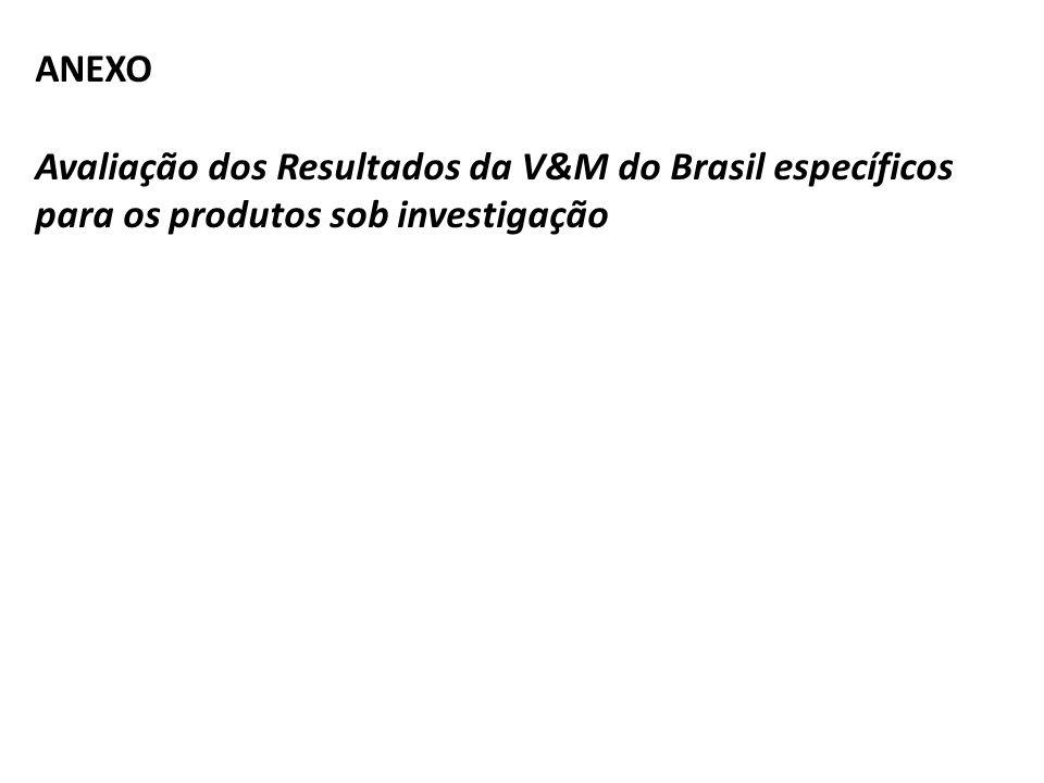 ANEXO Avaliação dos Resultados da V&M do Brasil específicos para os produtos sob investigação