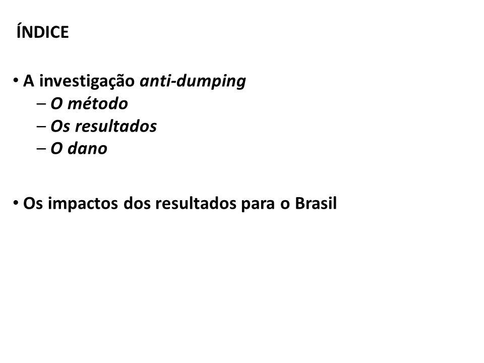 A investigação anti-dumping – O método – Os resultados – O dano Os impactos dos resultados para o Brasil ÍNDICE
